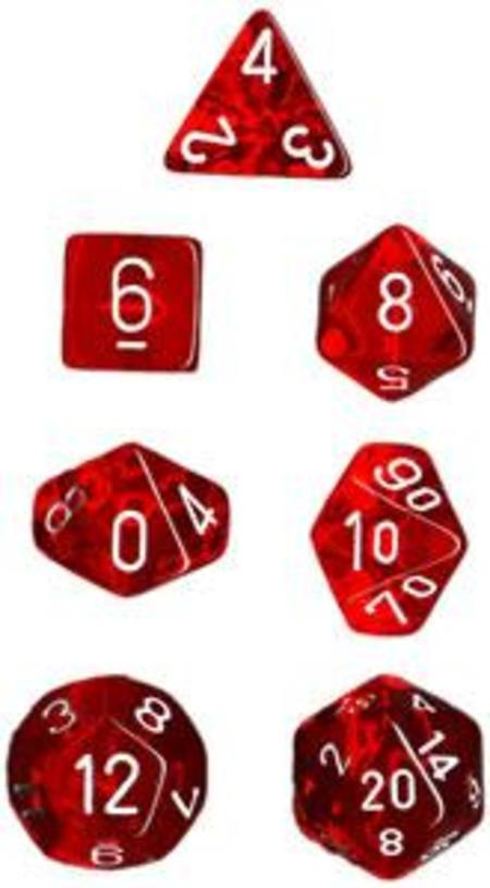 Translucent Red w/white Polyhedral 7-Die Set